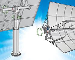 Measurement technology for sun tracking systems