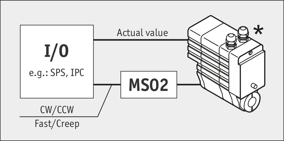 MS02 Functional diagram