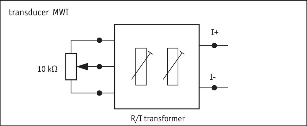 GP03/1 Pin assignment