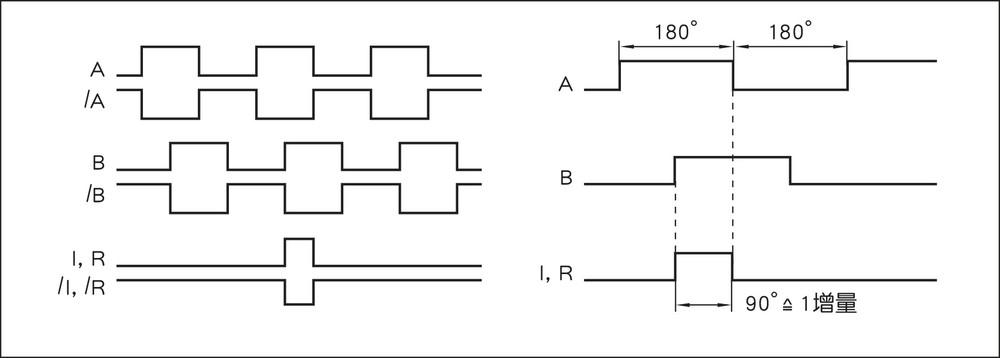 MSK210 线性 信号图