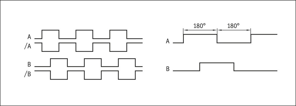 MSK400 / 1 sinyal görüntüleri