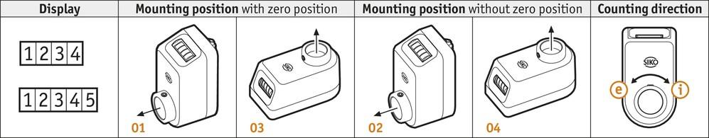 DA08 Digital position indicator | siko-global.com